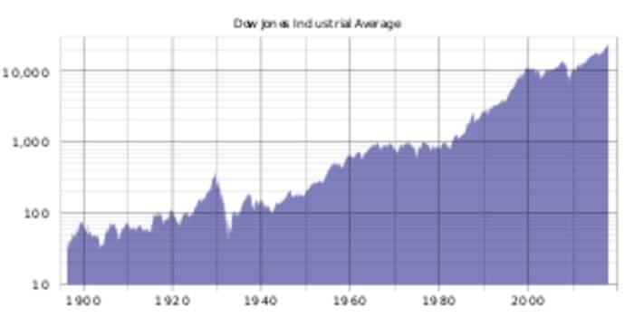 Dow Jones Industrial Average: American stock market index